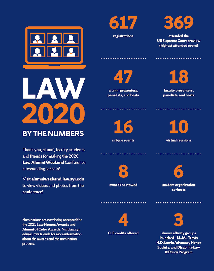 LAW 2020 By the Numbers
